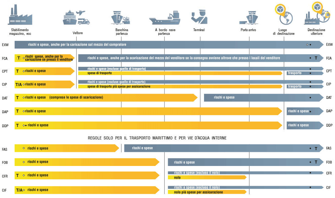 incoterms+2015_2-(1)